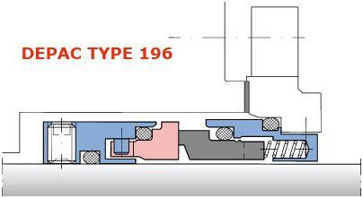 DEPAC Type 196
