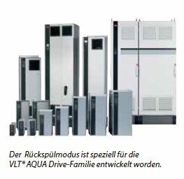 Danfoss Frequenzumrichter - Produktübersicht